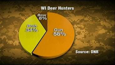 late winter cwd deer season? hike, bike or Louisiana Deer Season Dates